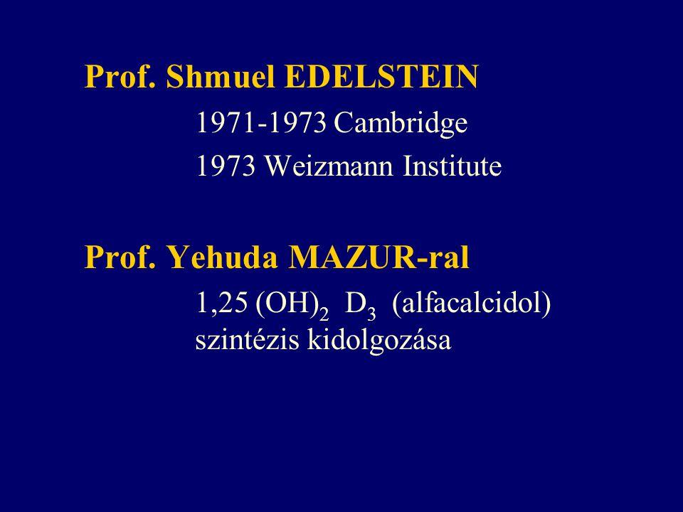 Prof. Shmuel EDELSTEIN 1971-1973 Cambridge. 1973 Weizmann Institute. Prof. Yehuda MAZUR-ral.