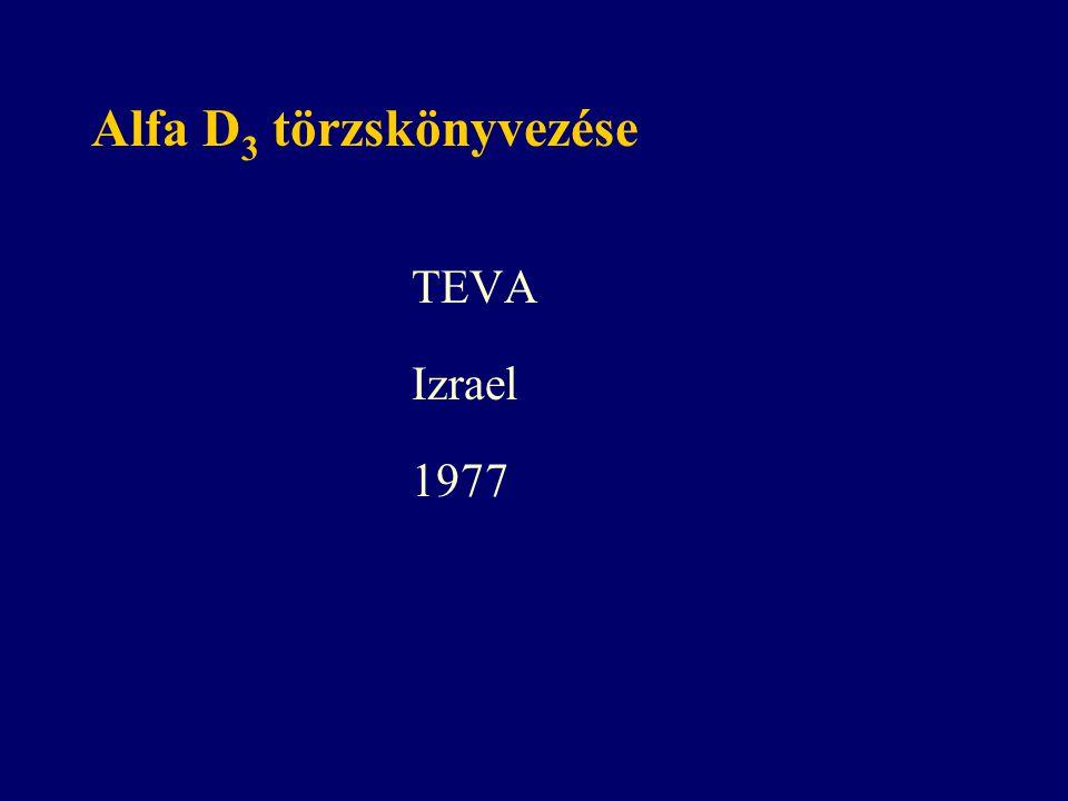 Alfa D3 törzskönyvezése
