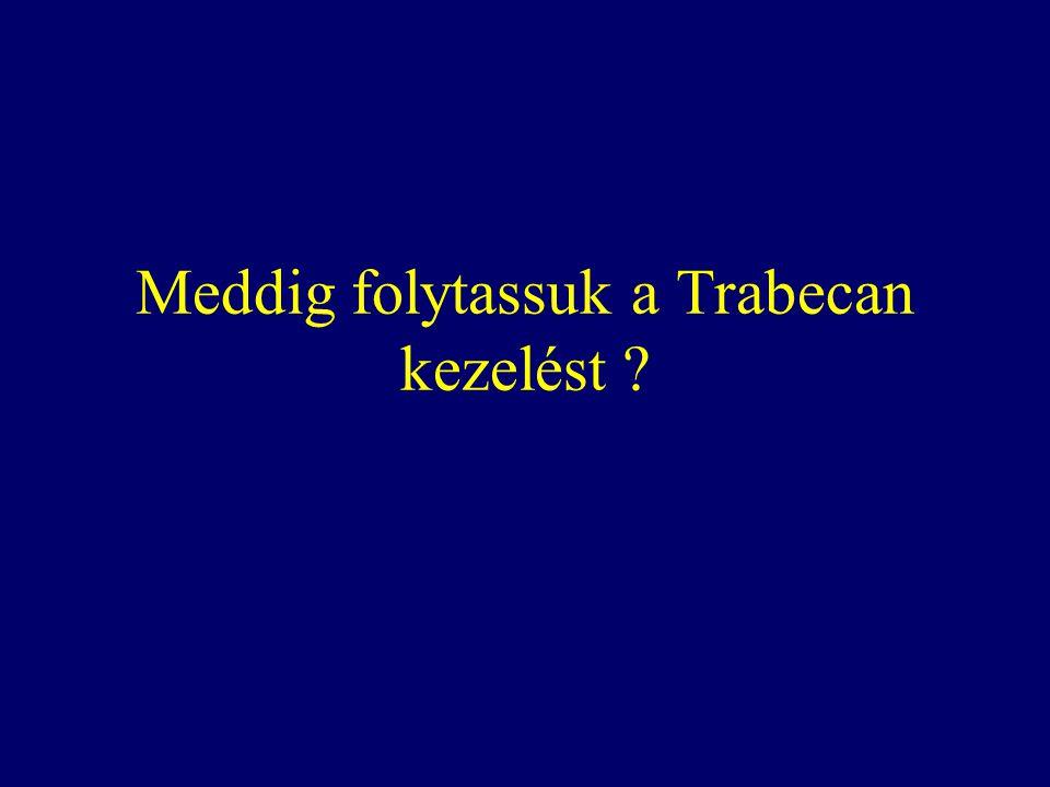 Meddig folytassuk a Trabecan kezelést