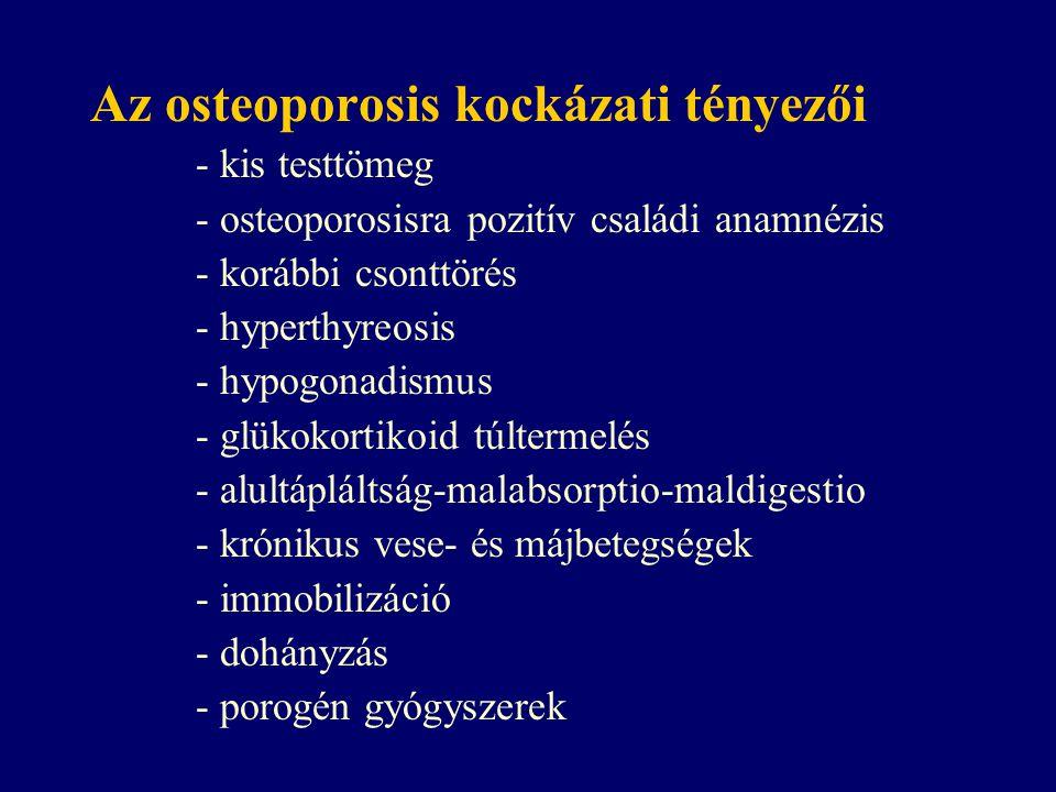 Az osteoporosis kockázati tényezői