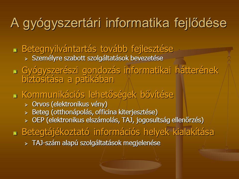A gyógyszertári informatika fejlődése