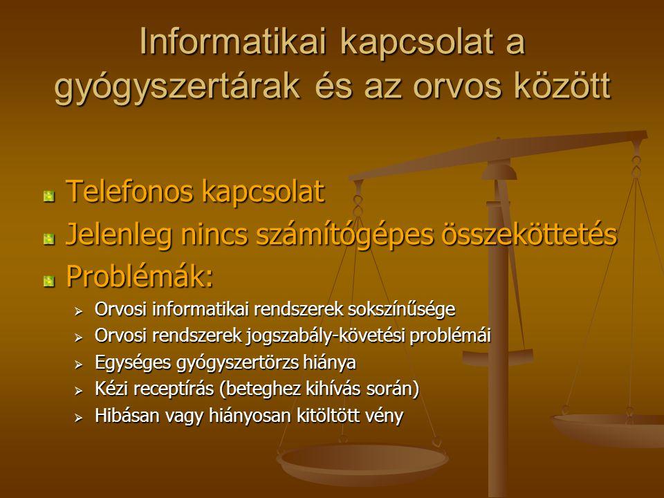 Informatikai kapcsolat a gyógyszertárak és az orvos között