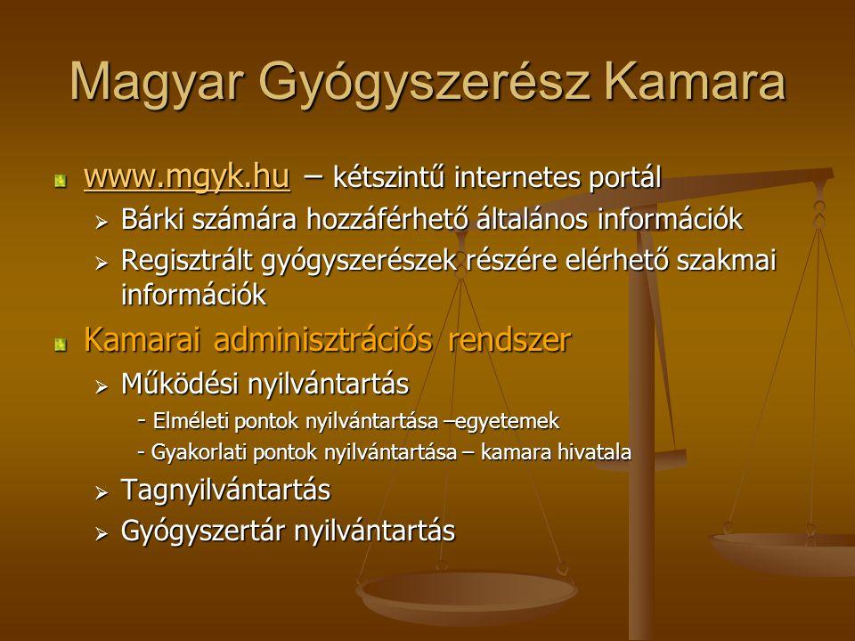 Magyar Gyógyszerész Kamara