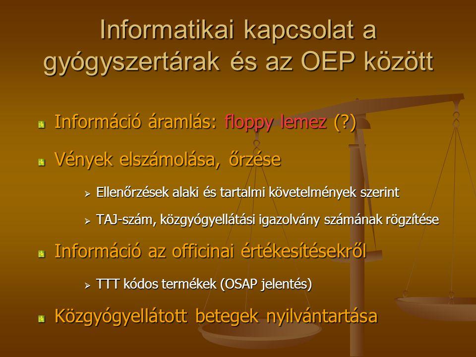 Informatikai kapcsolat a gyógyszertárak és az OEP között