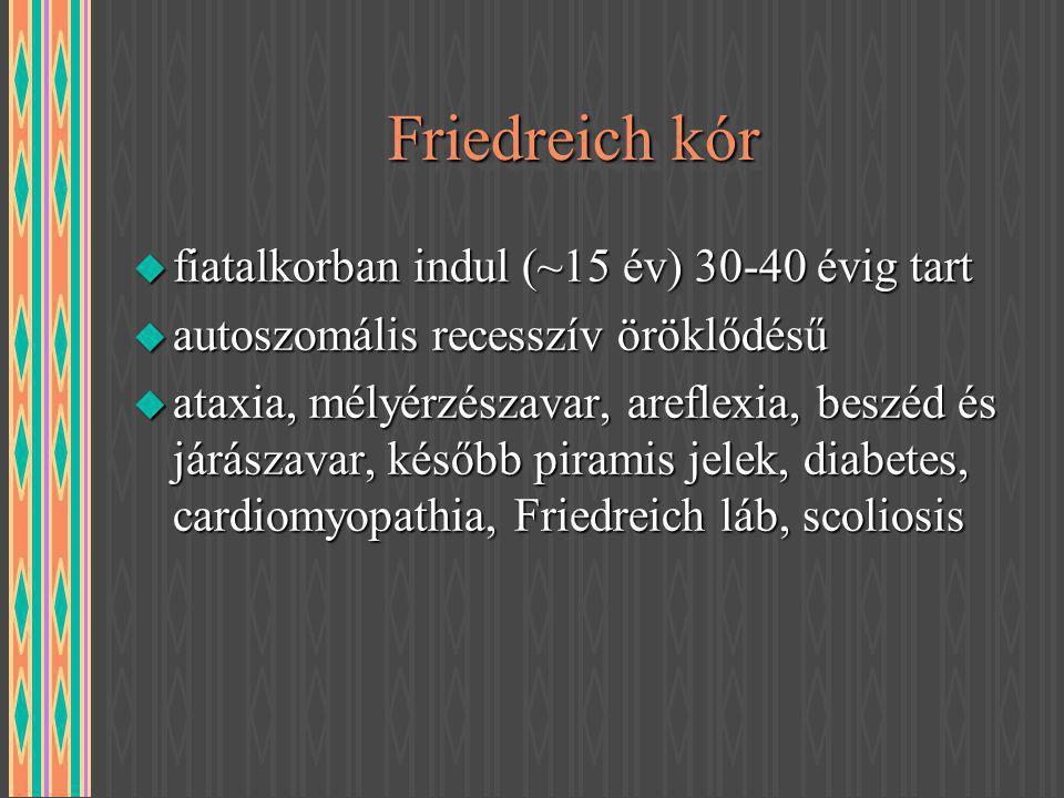 Friedreich kór fiatalkorban indul (~15 év) 30-40 évig tart