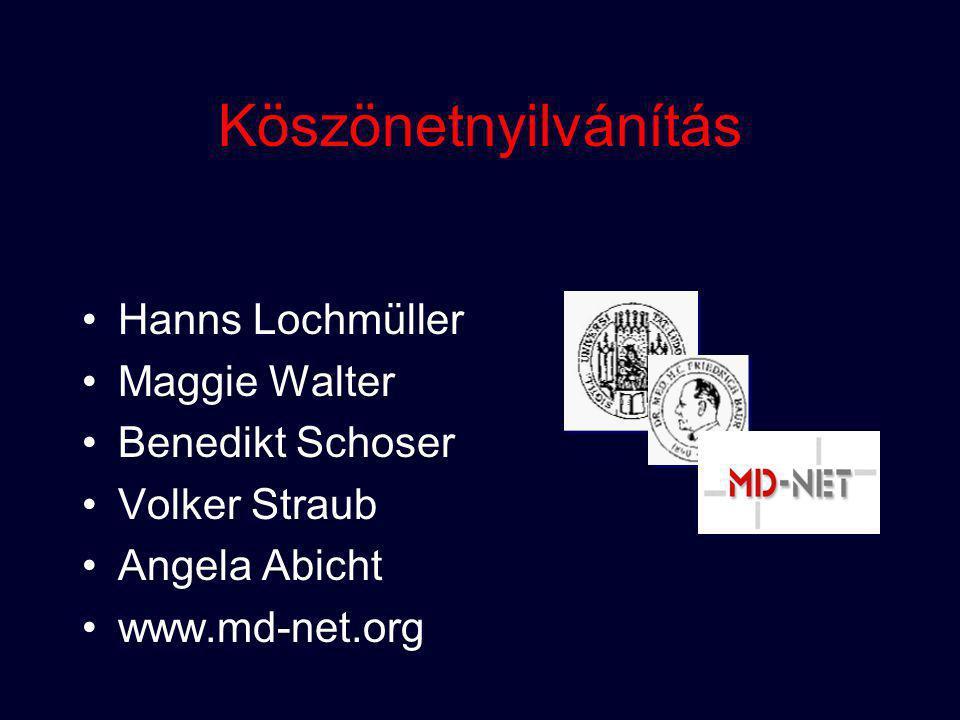 Köszönetnyilvánítás Hanns Lochmüller Maggie Walter Benedikt Schoser