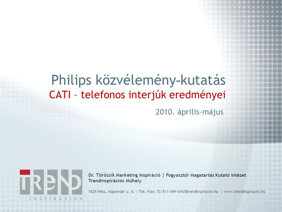 Philips közvélemény-kutatás CATI – telefonos interjúk eredményei