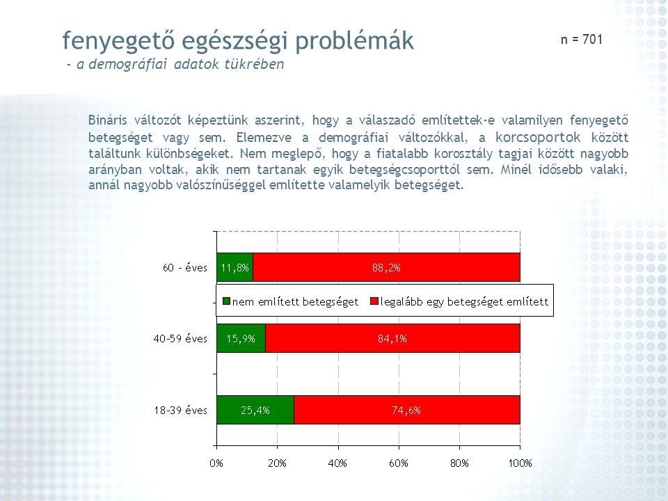 fenyegető egészségi problémák - a demográfiai adatok tükrében