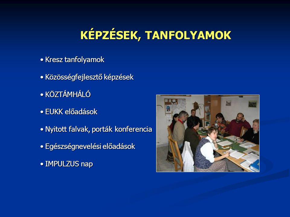 KÉPZÉSEK, TANFOLYAMOK Kresz tanfolyamok Közösségfejlesztő képzések