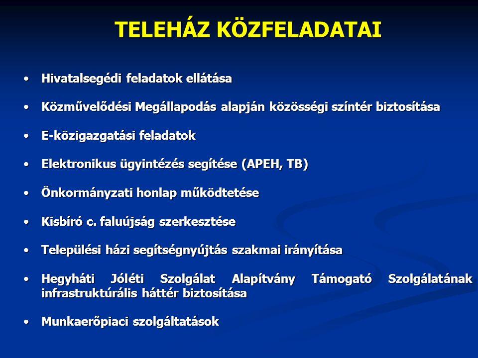 TELEHÁZ KÖZFELADATAI Hivatalsegédi feladatok ellátása