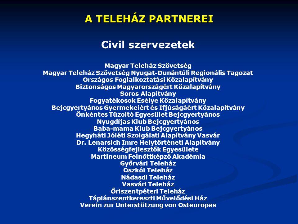 A TELEHÁZ PARTNEREI Civil szervezetek