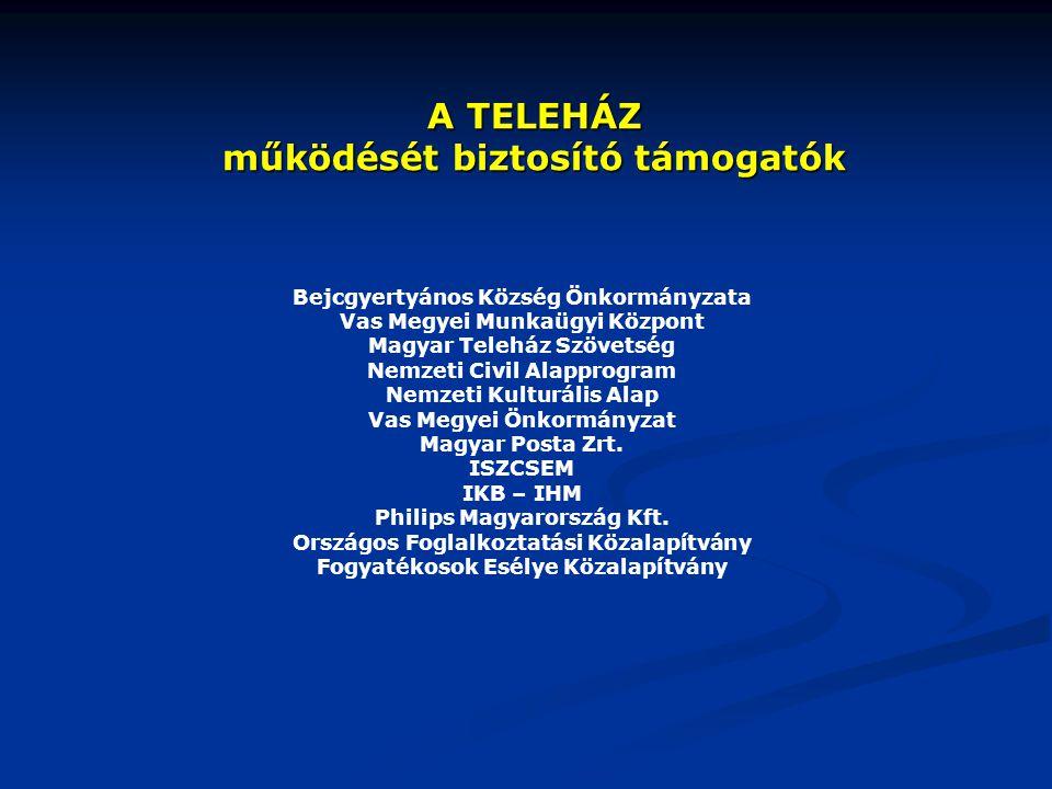 A TELEHÁZ működését biztosító támogatók