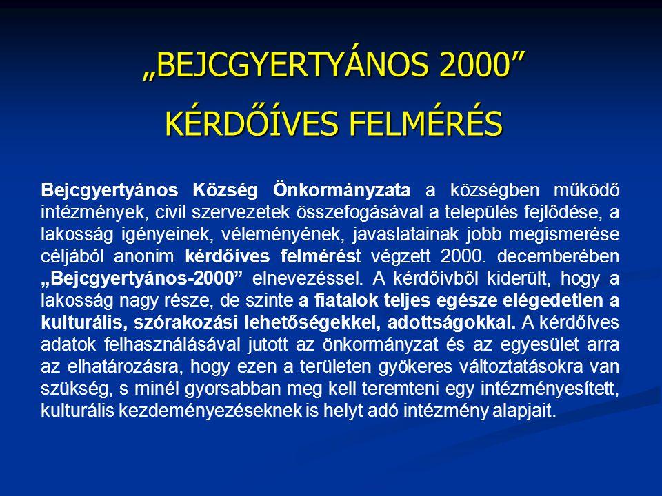 """""""BEJCGYERTYÁNOS 2000 KÉRDŐÍVES FELMÉRÉS"""