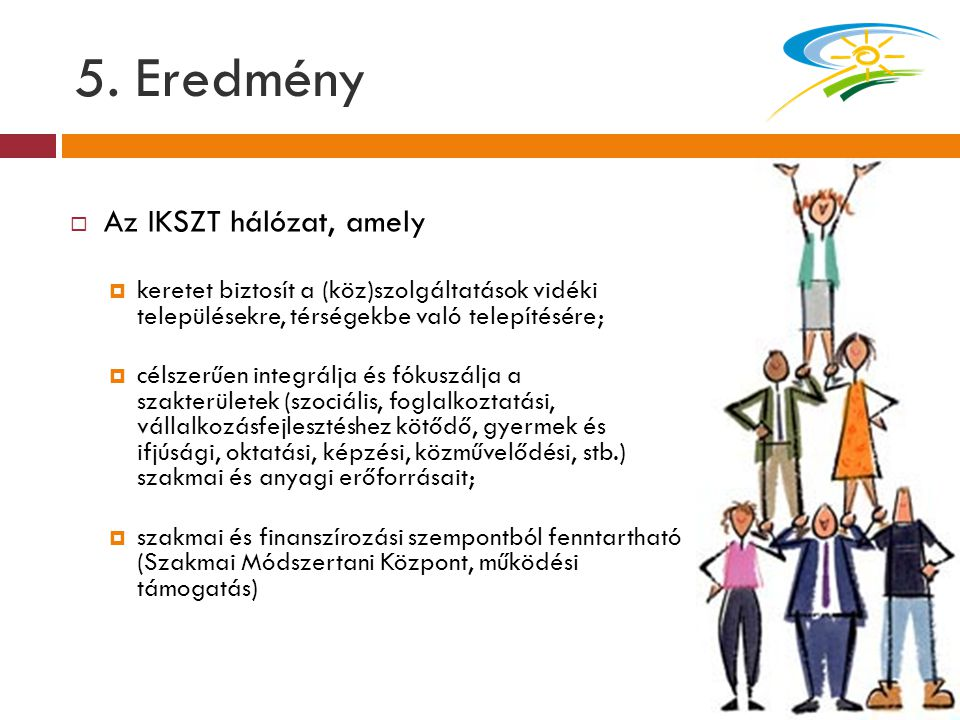 5. Eredmény Az IKSZT hálózat, amely