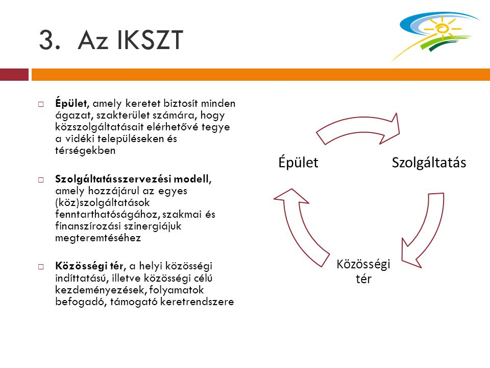 Az IKSZT Szolgáltatás. Közösségi tér. Épület.