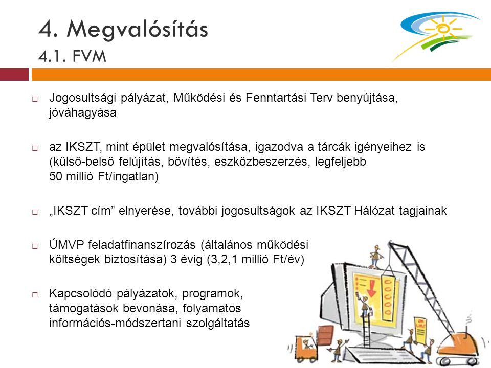 4. Megvalósítás 4.1. FVM Jogosultsági pályázat, Működési és Fenntartási Terv benyújtása, jóváhagyása.