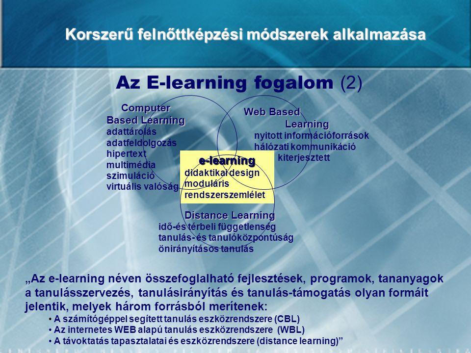 Korszerű felnőttképzési módszerek alkalmazása Computer Based Learning