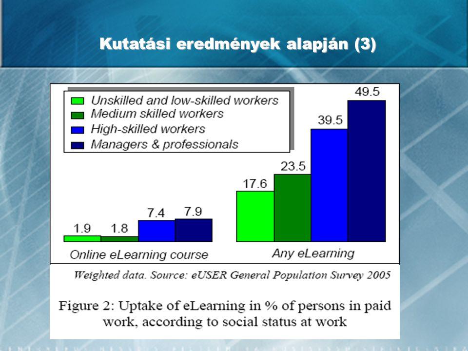 Kutatási eredmények alapján (3)