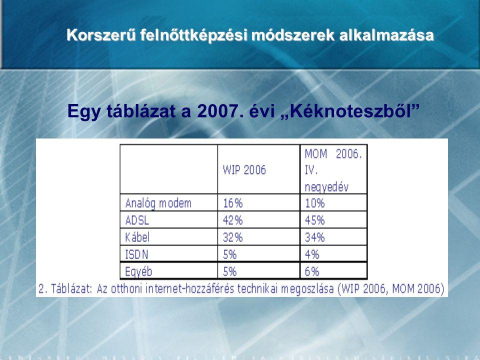 """Egy táblázat a 2007. évi """"Kéknoteszből"""
