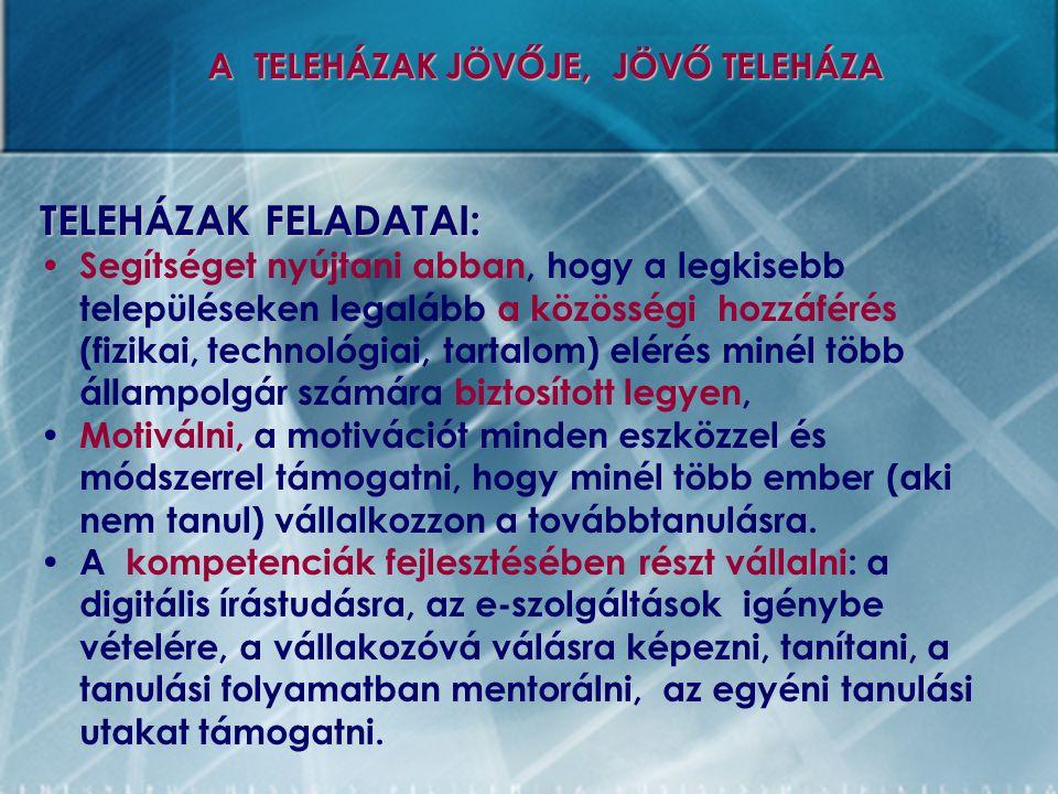 A TELEHÁZAK JÖVŐJE, JÖVŐ TELEHÁZA