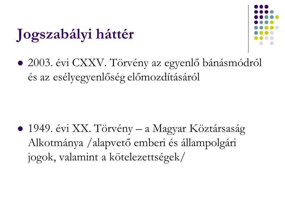 Jogszabályi háttér 2003. évi CXXV. Törvény az egyenlő bánásmódról és az esélyegyenlőség előmozdításáról.