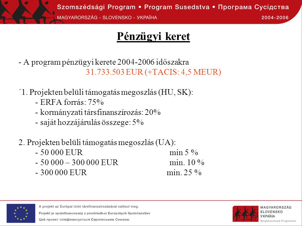 Pénzügyi keret - A program pénzügyi kerete 2004-2006 időszakra