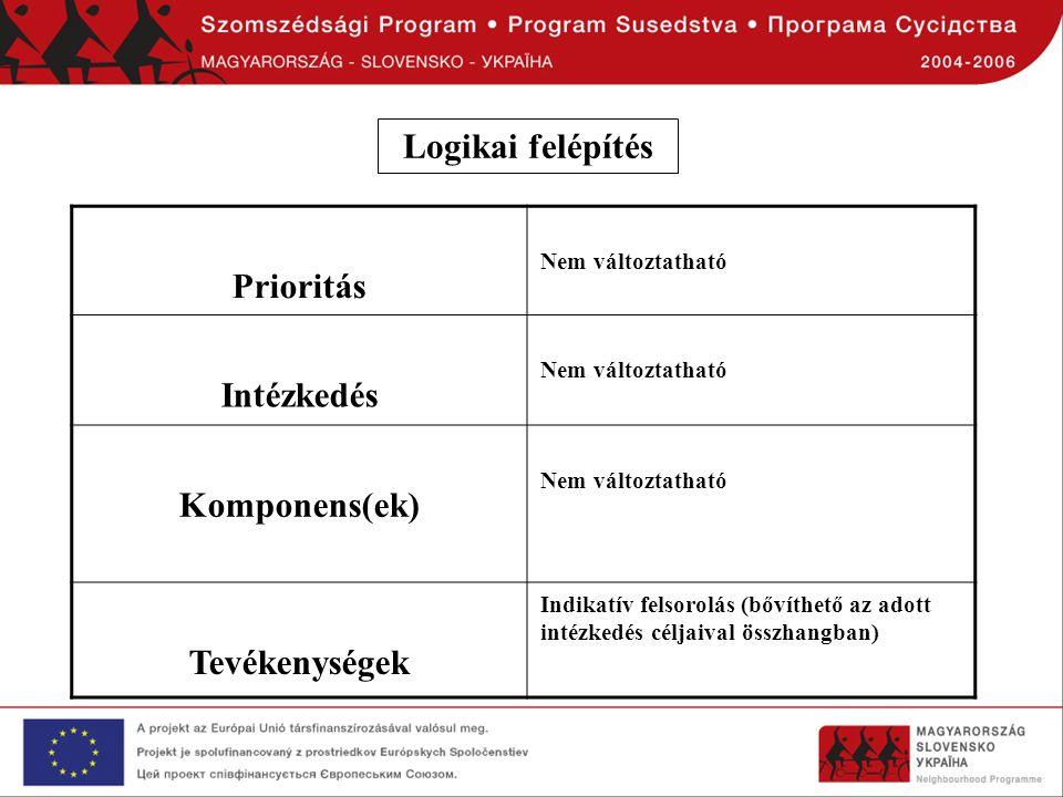 Logikai felépítés Prioritás Intézkedés Komponens(ek) Tevékenységek