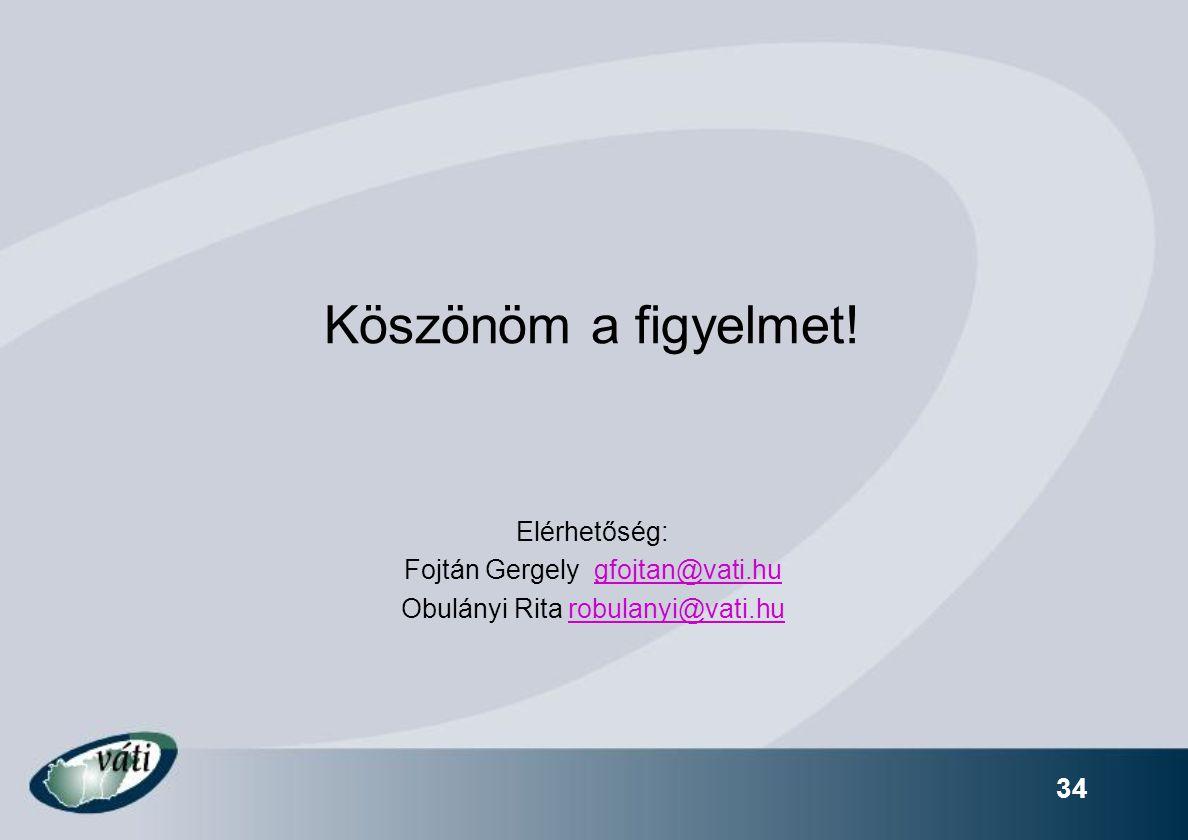 Köszönöm a figyelmet! Elérhetőség: Fojtán Gergely gfojtan@vati.hu