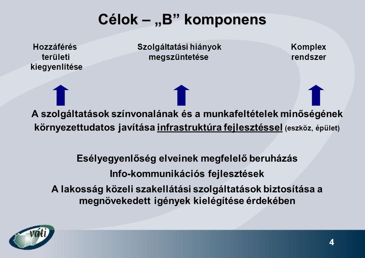 "Célok – ""B komponens"