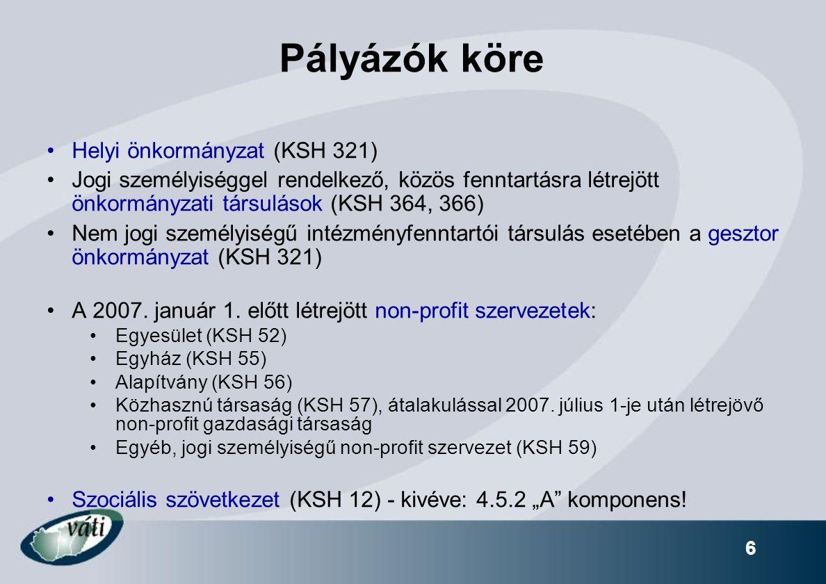 Pályázók köre Helyi önkormányzat (KSH 321)