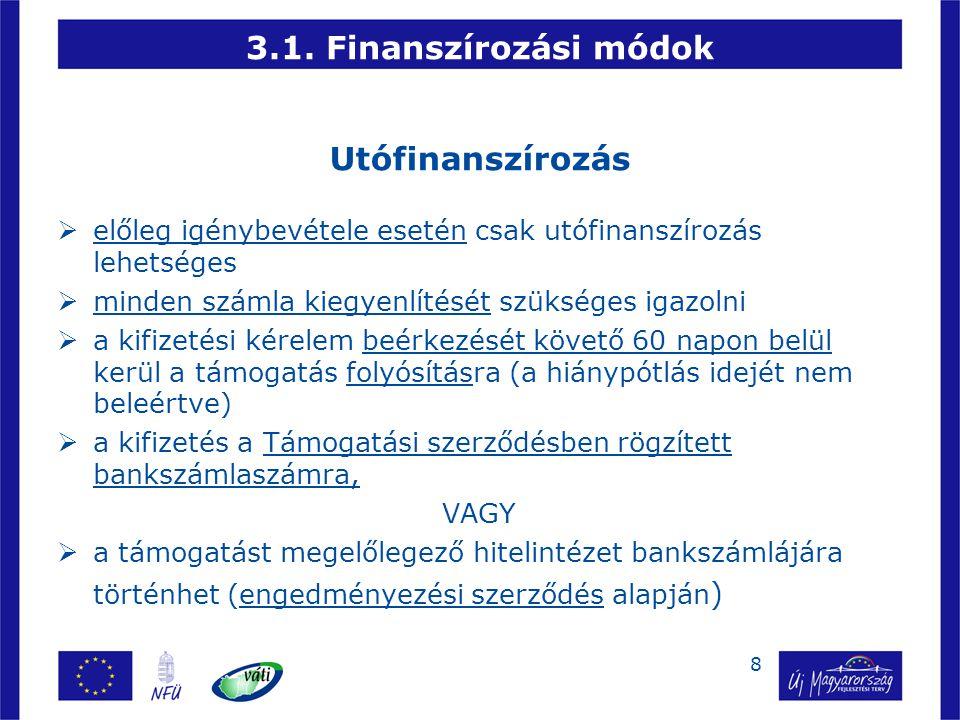 3.1. Finanszírozási módok Utófinanszírozás