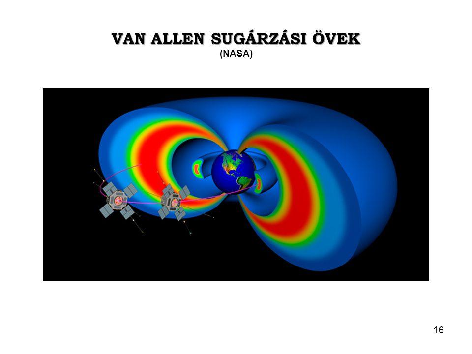 VAN ALLEN SUGÁRZÁSI ÖVEK (NASA)