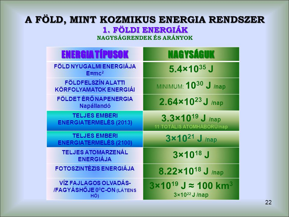 A FÖLD, MINT KOZMIKUS ENERGIA RENDSZER 1