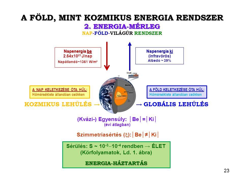 A FÖLD, MINT KOZMIKUS ENERGIA RENDSZER 2