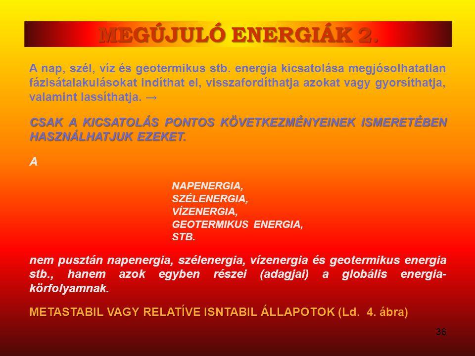 MEGÚJULÓ ENERGIÁK 2.