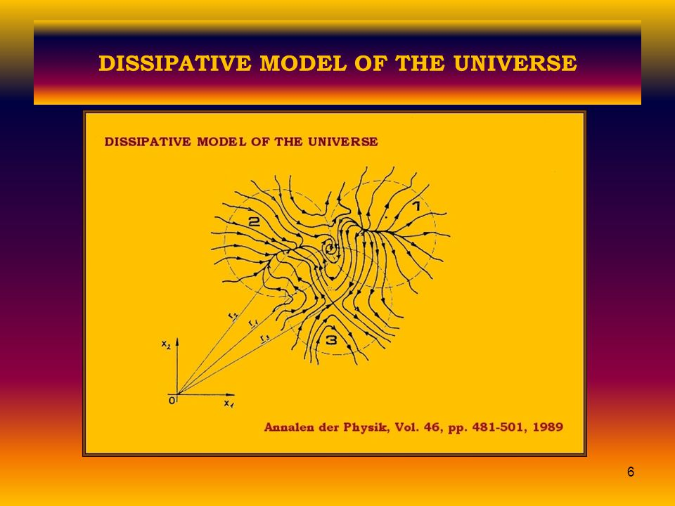 DISSIPATIVE MODEL OF THE UNIVERSE