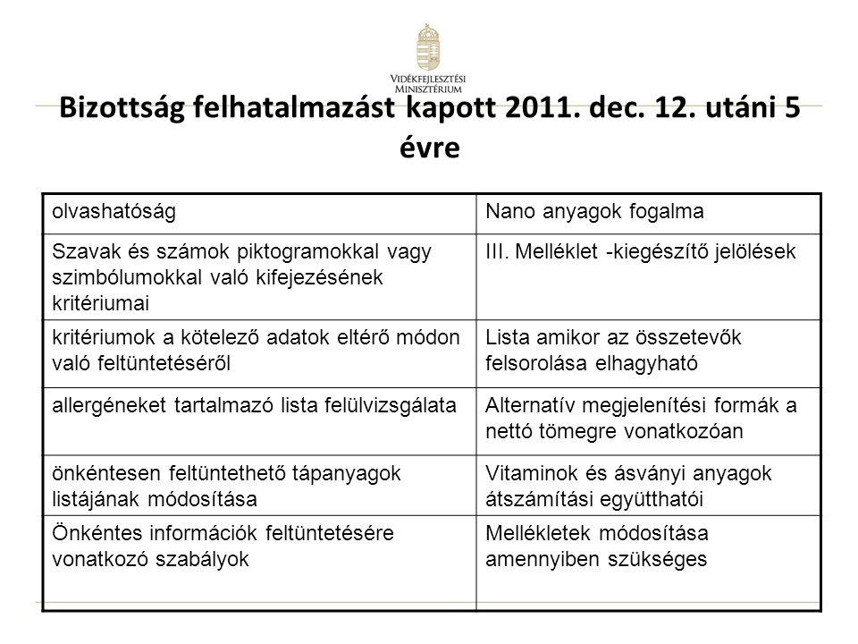 Bizottság felhatalmazást kapott 2011. dec. 12. utáni 5 évre