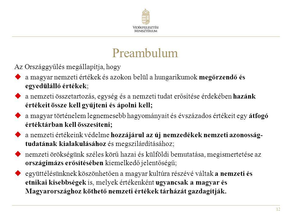 Preambulum Az Országgyűlés megállapítja, hogy