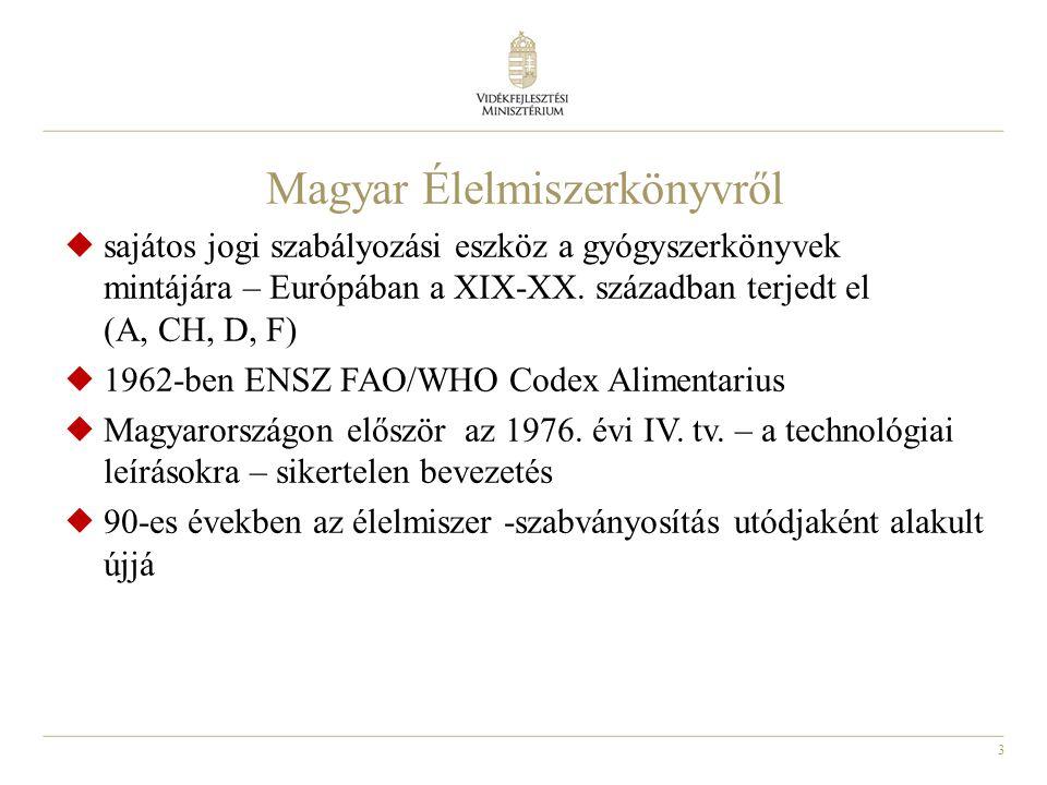 Magyar Élelmiszerkönyvről