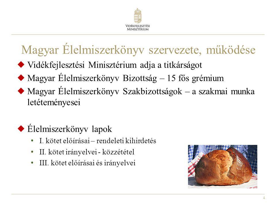 Magyar Élelmiszerkönyv szervezete, működése
