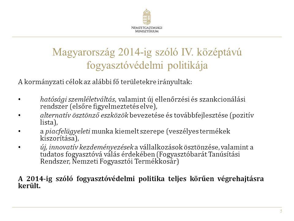 Magyarország 2014-ig szóló IV. középtávú fogyasztóvédelmi politikája