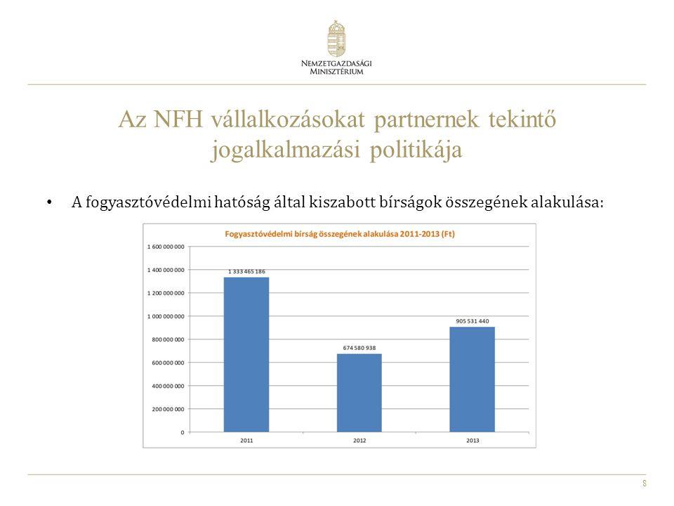 Az NFH vállalkozásokat partnernek tekintő jogalkalmazási politikája