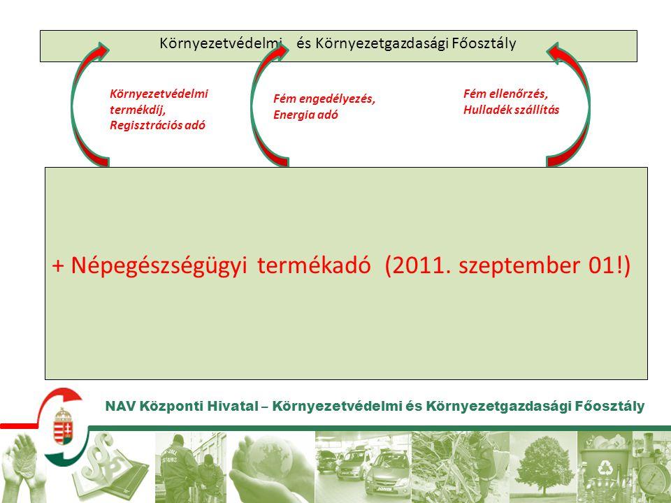+ Népegészségügyi termékadó (2011. szeptember 01!)