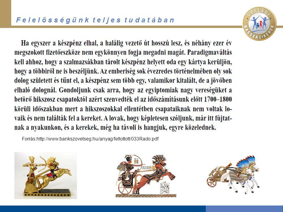 Forrás:http://www.bankszovetseg.hu/anyag/feltoltott/033Rado.pdf