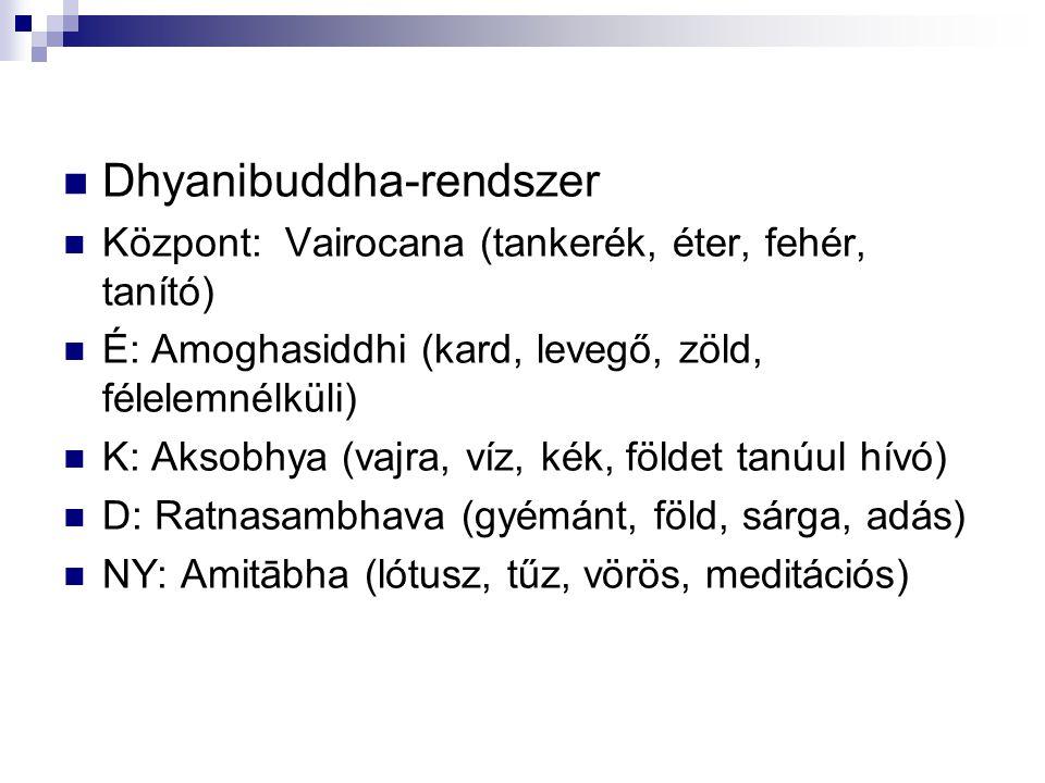 Dhyanibuddha-rendszer
