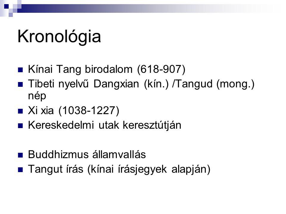 Kronológia Kínai Tang birodalom (618-907)