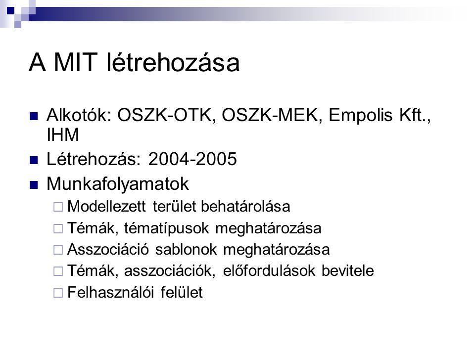 A MIT létrehozása Alkotók: OSZK-OTK, OSZK-MEK, Empolis Kft., IHM