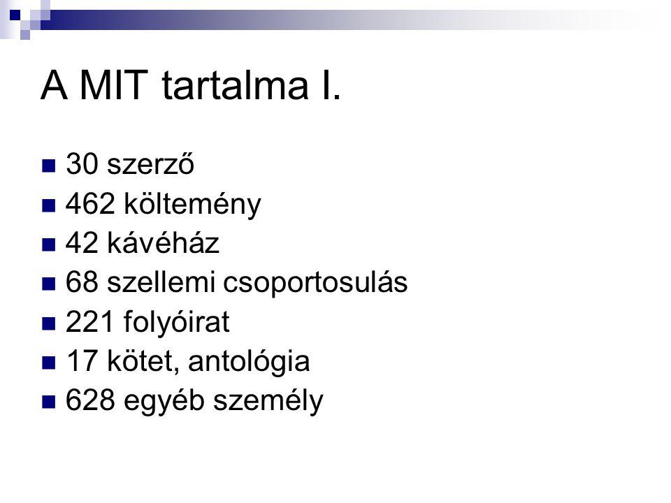 A MIT tartalma I. 30 szerző 462 költemény 42 kávéház