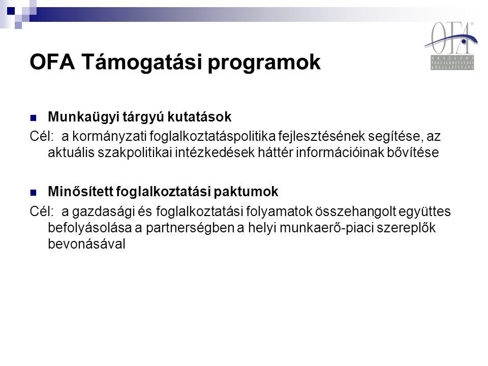 OFA Támogatási programok