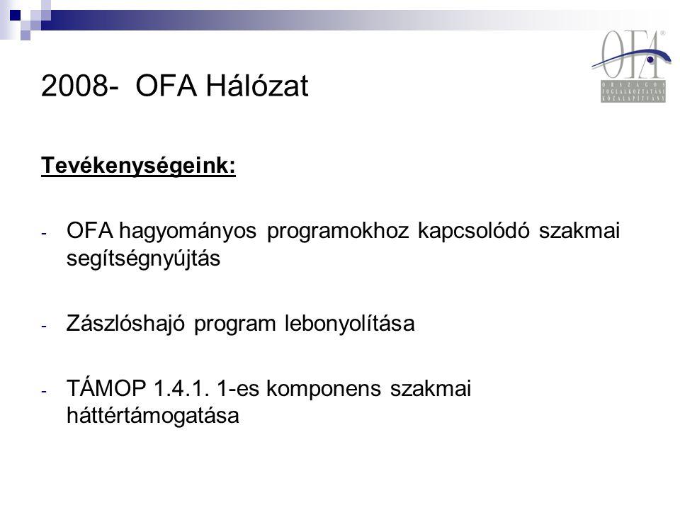2008- OFA Hálózat Tevékenységeink: